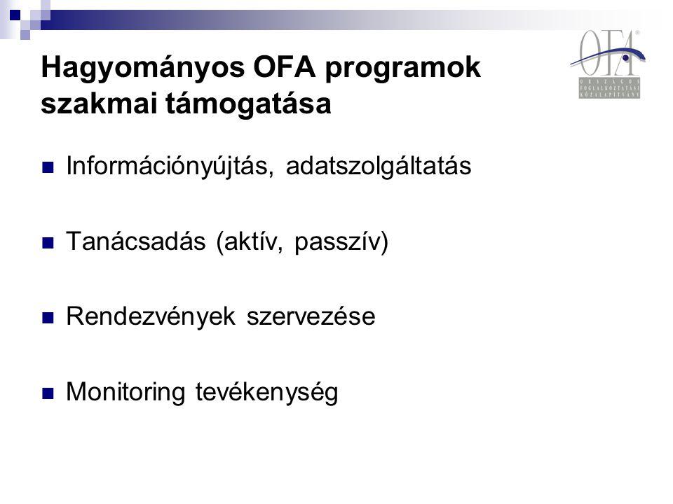Hagyományos OFA programok szakmai támogatása