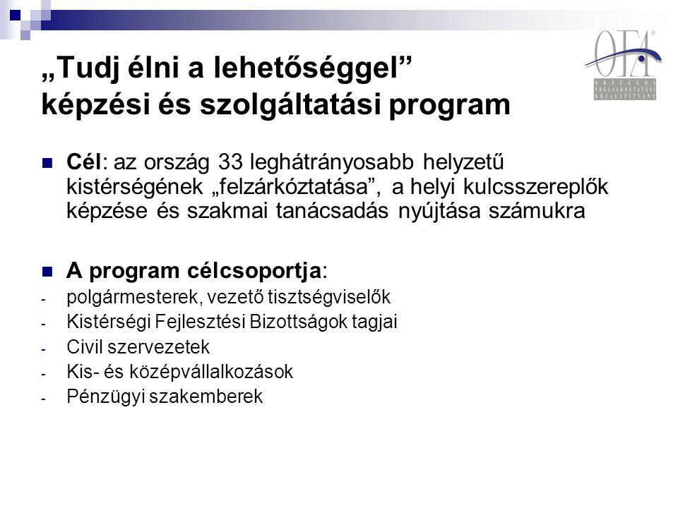 """""""Tudj élni a lehetőséggel képzési és szolgáltatási program"""
