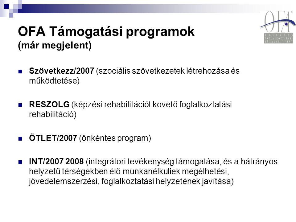 OFA Támogatási programok (már megjelent)