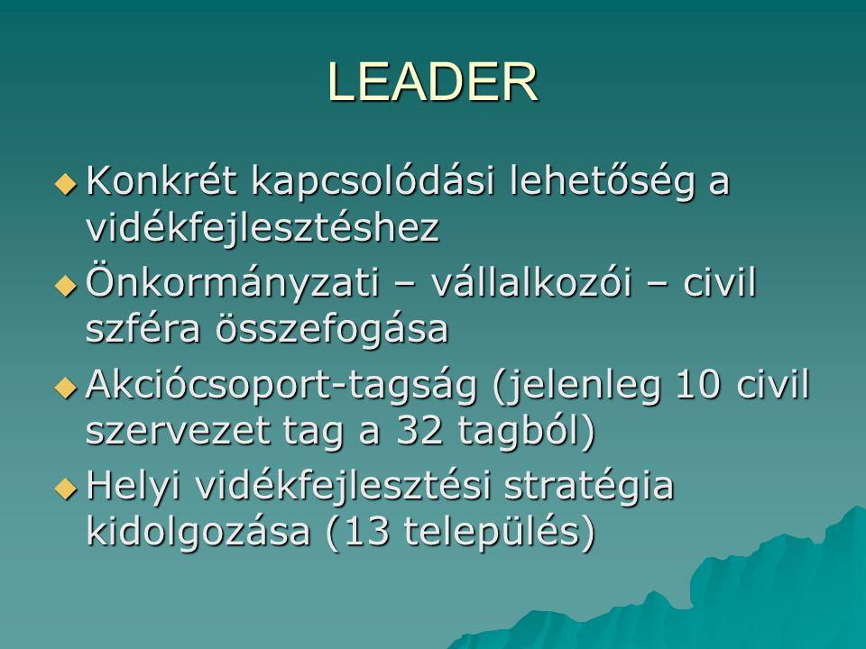 LEADER Konkrét kapcsolódási lehetőség a vidékfejlesztéshez