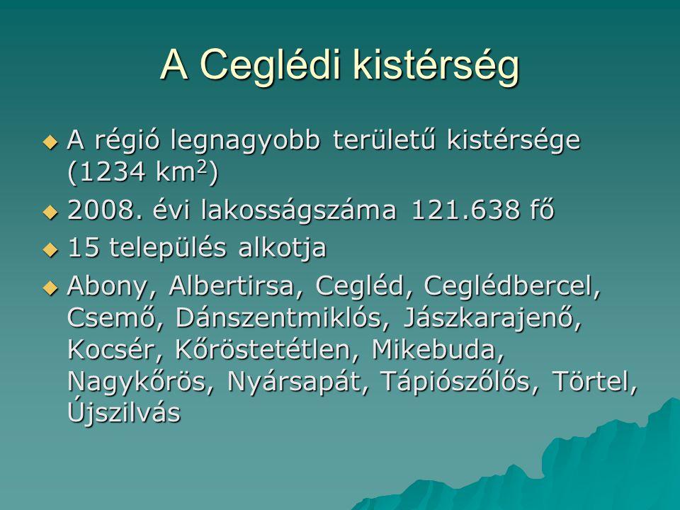 A Ceglédi kistérség A régió legnagyobb területű kistérsége (1234 km2)