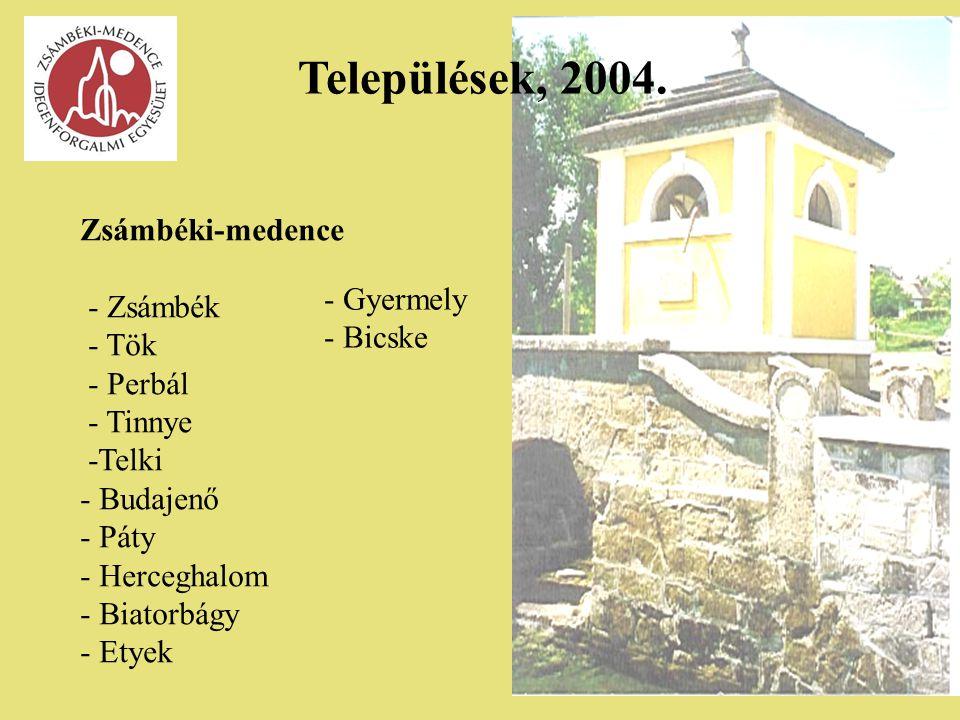Települések, 2004. Zsámbéki-medence - Zsámbék - Tök - Gyermely