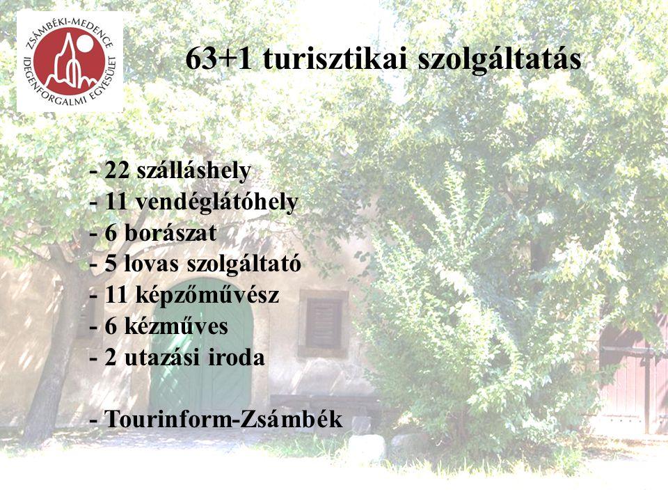 63+1 turisztikai szolgáltatás