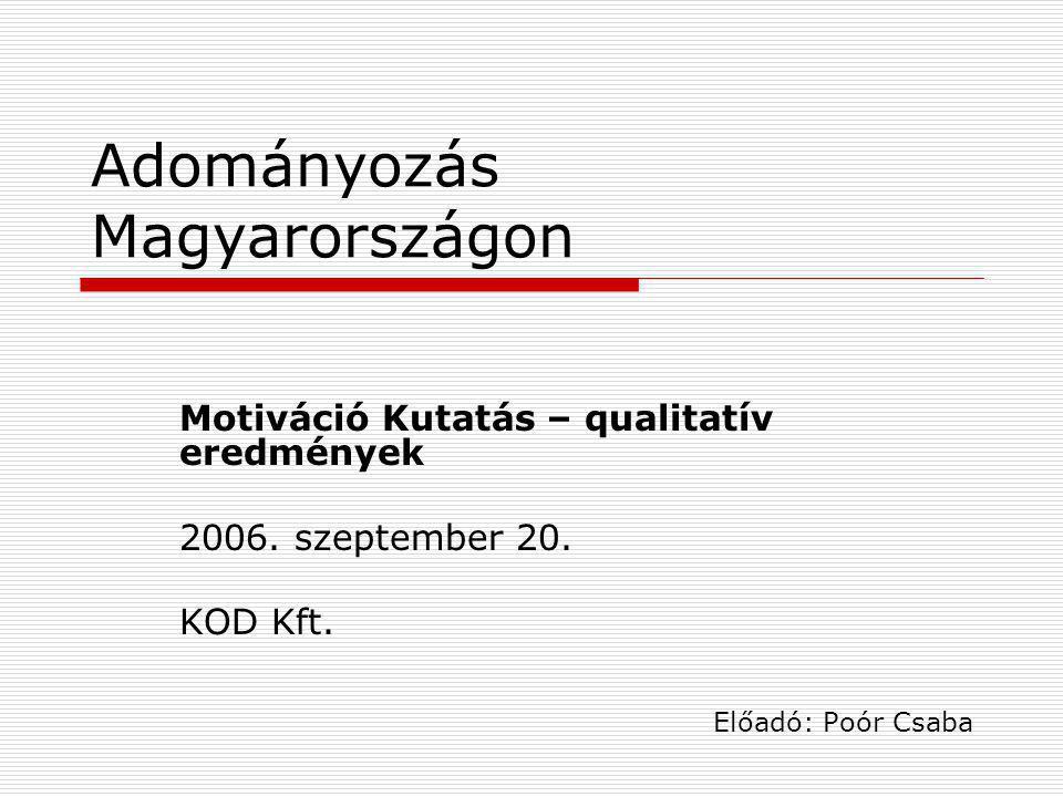 Adományozás Magyarországon