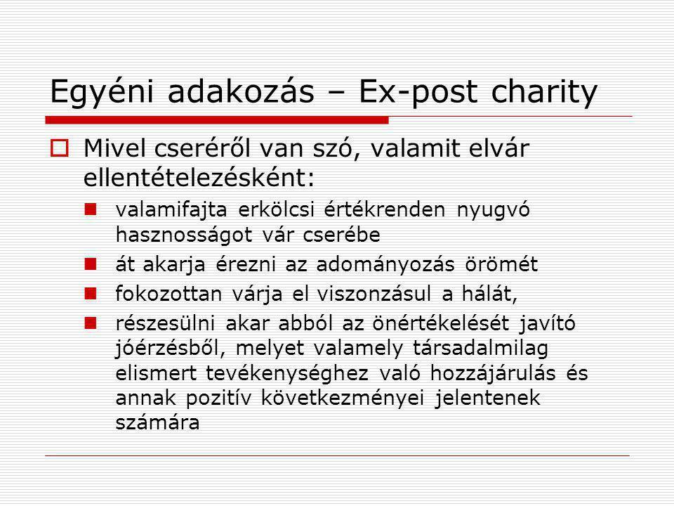 Egyéni adakozás – Ex-post charity