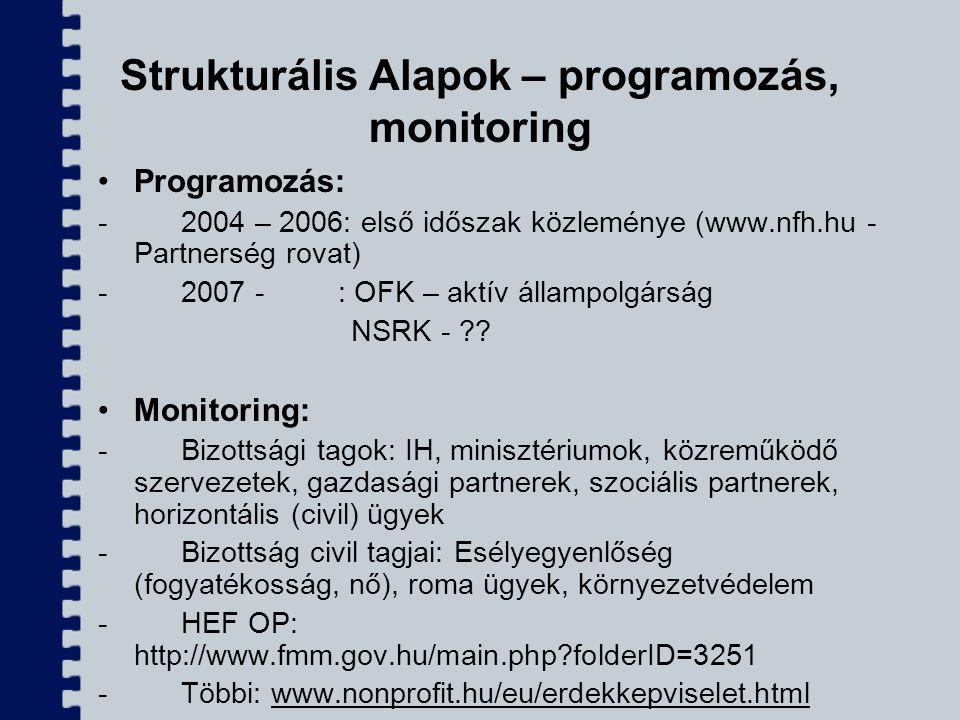 Strukturális Alapok – programozás, monitoring
