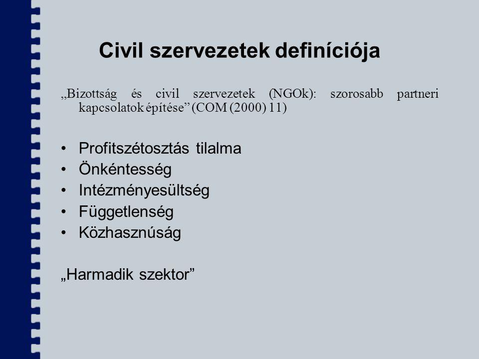 Civil szervezetek definíciója