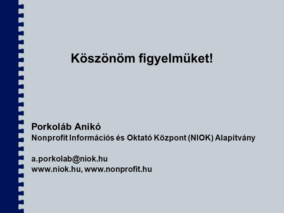 Köszönöm figyelmüket! Porkoláb Anikó