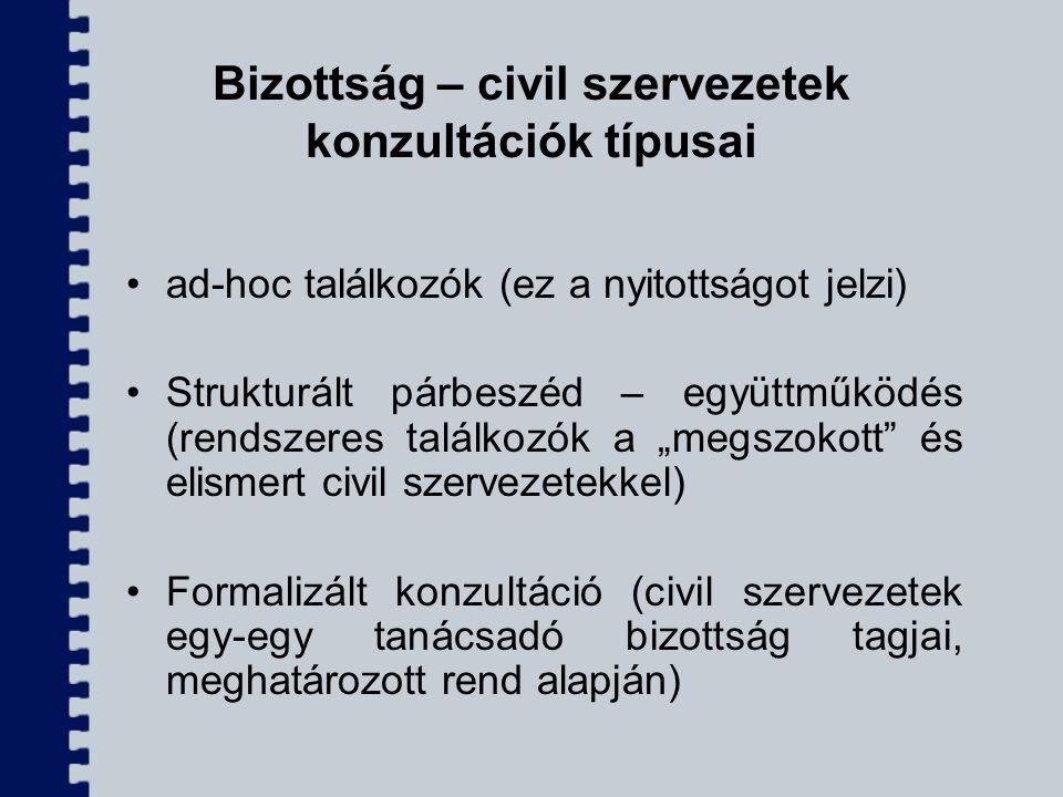 Bizottság – civil szervezetek konzultációk típusai