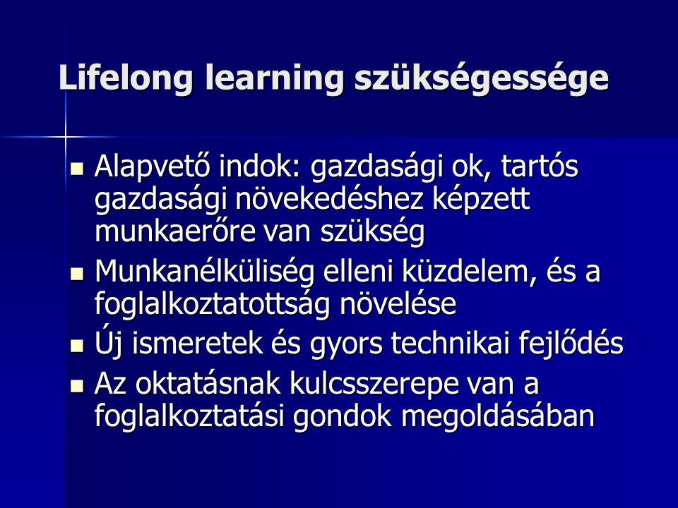 Lifelong learning szükségessége