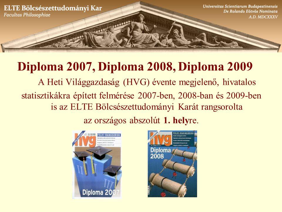 Diploma 2007, Diploma 2008, Diploma 2009