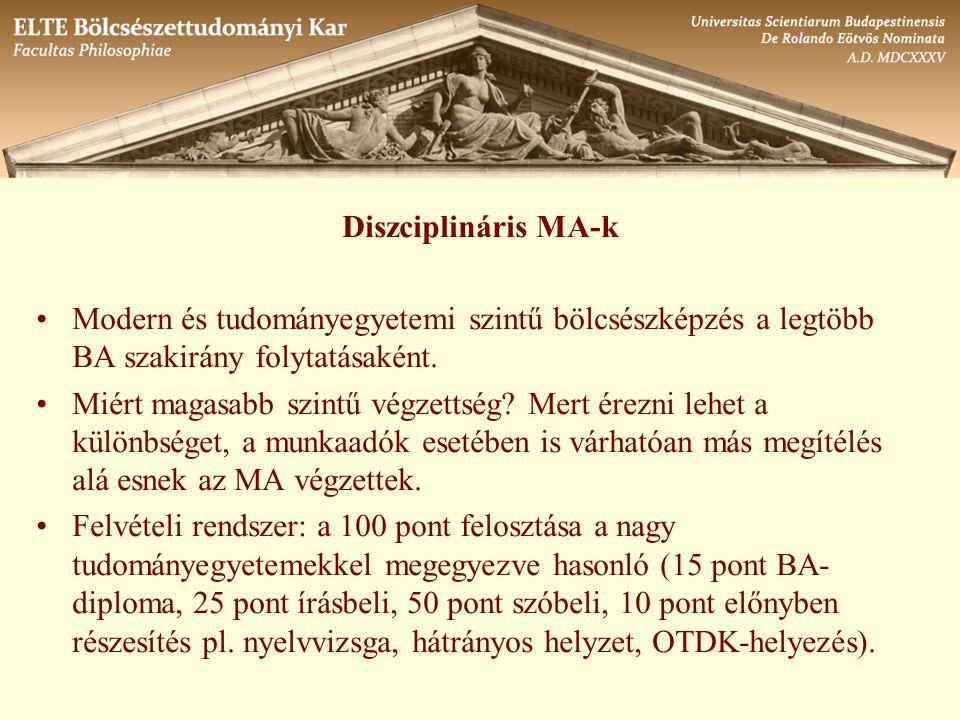Diszciplináris MA-k Modern és tudományegyetemi szintű bölcsészképzés a legtöbb BA szakirány folytatásaként.