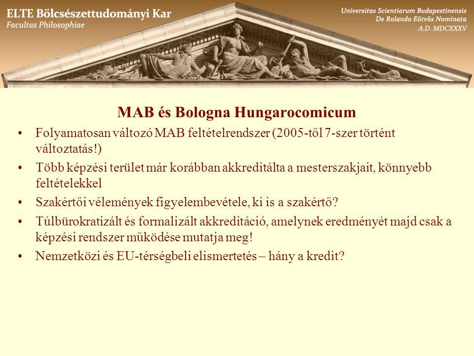 MAB és Bologna Hungarocomicum