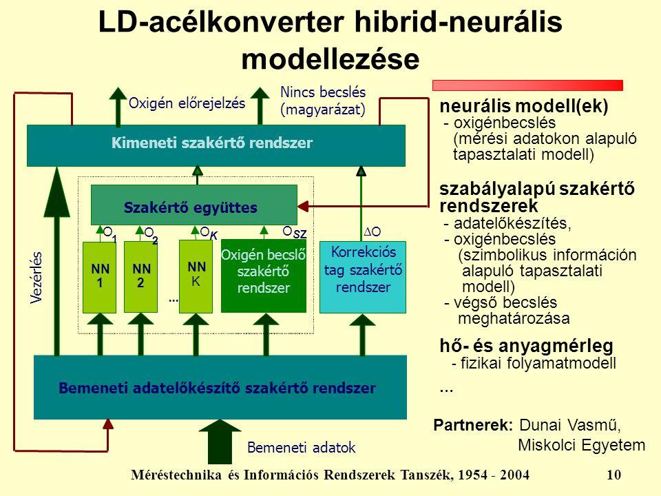 LD-acélkonverter hibrid-neurális modellezése