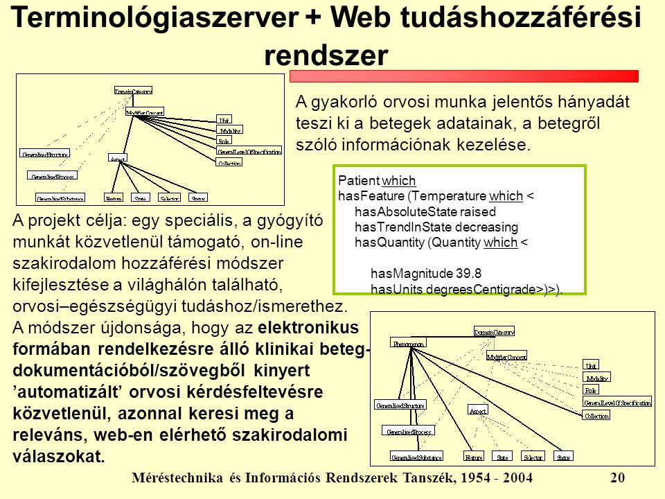Terminológiaszerver + Web tudáshozzáférési rendszer