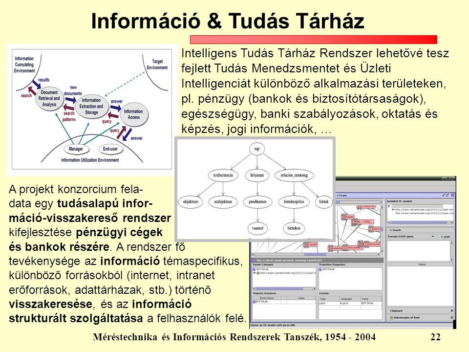 Információ & Tudás Tárház