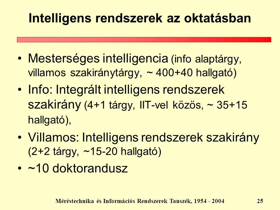 Intelligens rendszerek az oktatásban