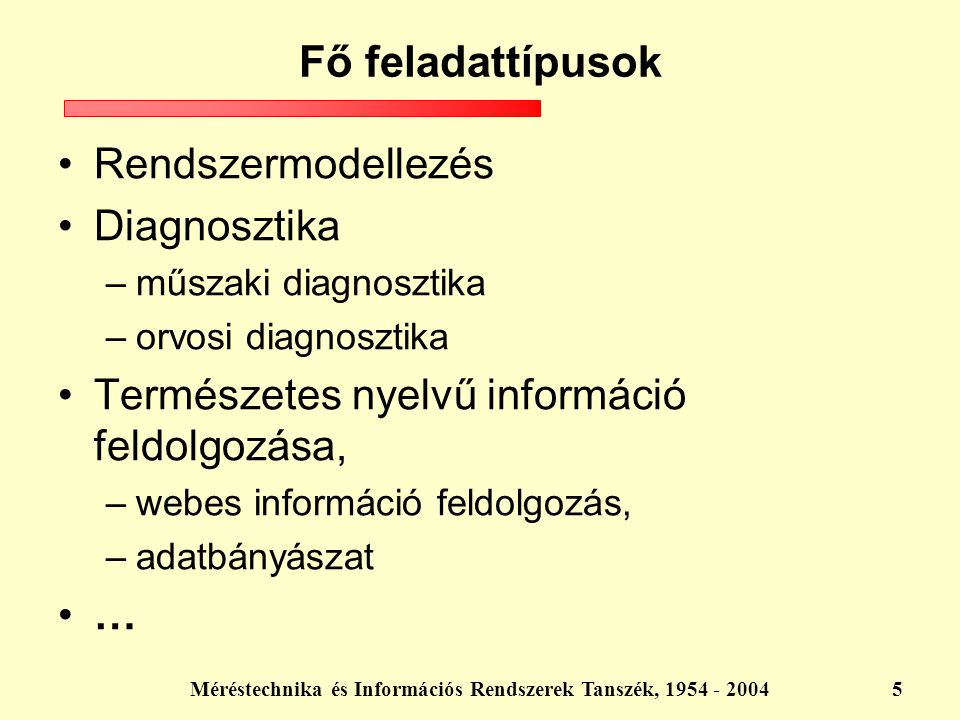 Méréstechnika és Információs Rendszerek Tanszék, 1954 - 2004
