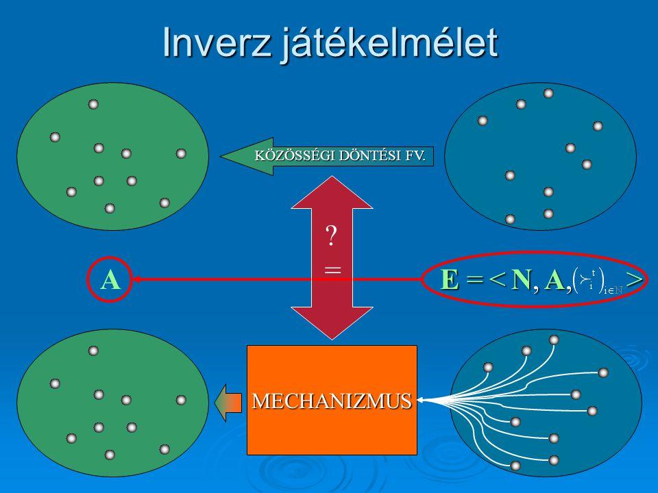 Inverz játékelmélet = A E = < N, A, > MECHANIZMUS
