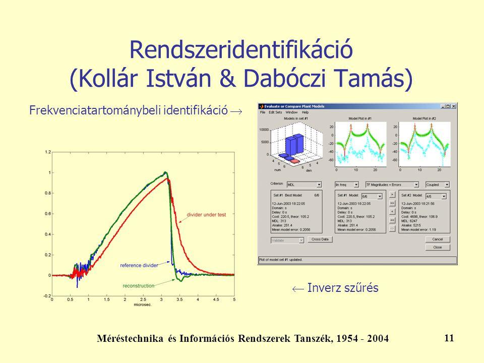 Rendszeridentifikáció (Kollár István & Dabóczi Tamás)