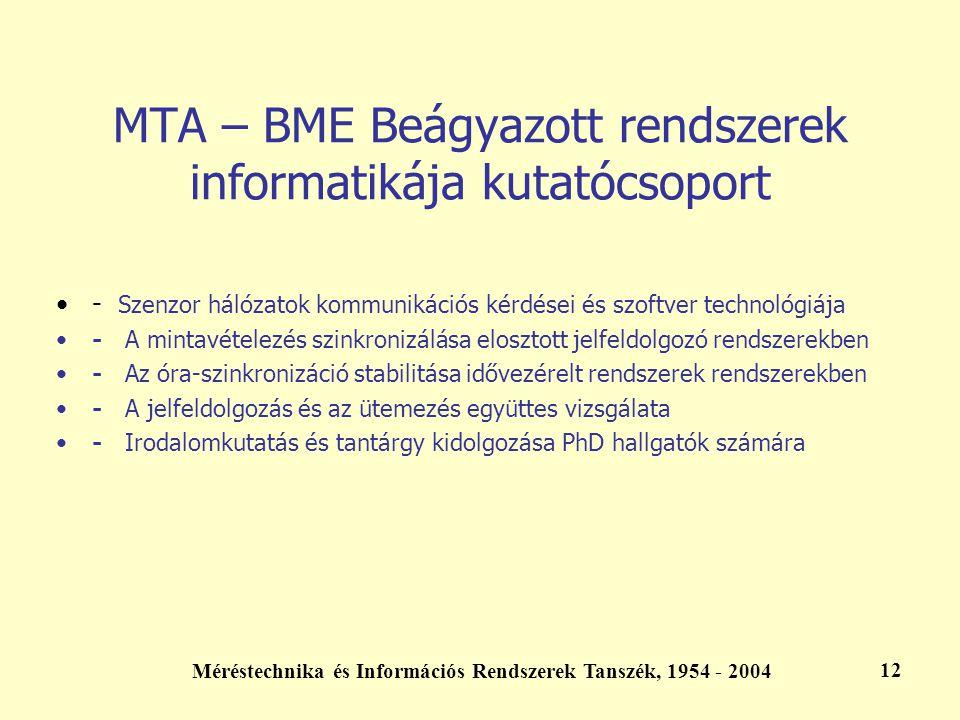 MTA – BME Beágyazott rendszerek informatikája kutatócsoport