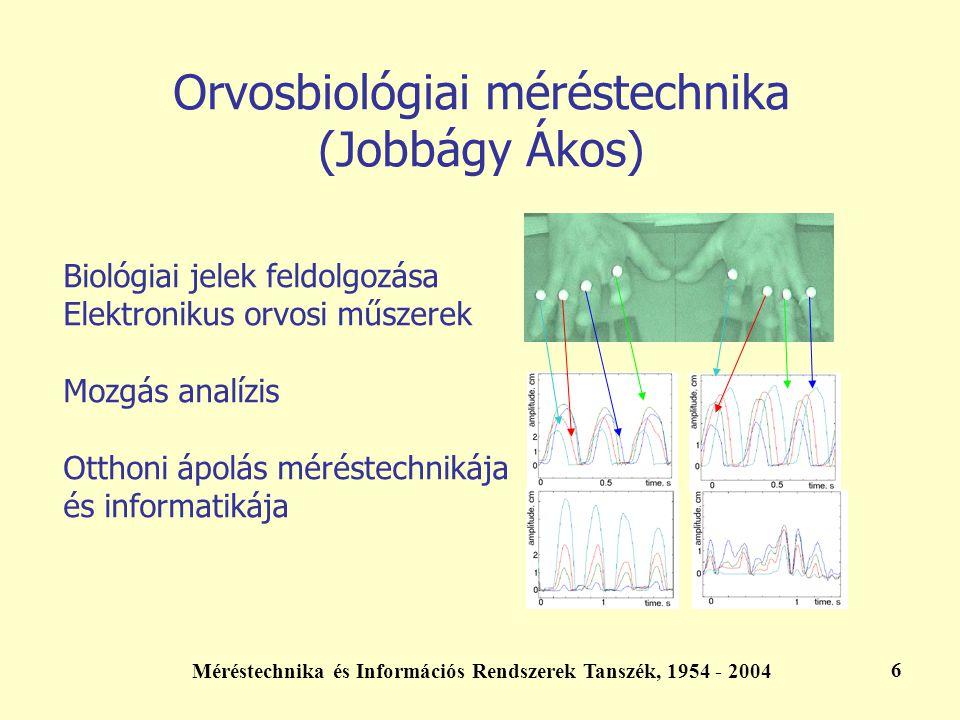 Orvosbiológiai méréstechnika (Jobbágy Ákos)