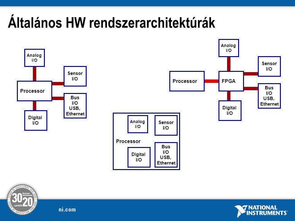 Általános HW rendszerarchitektúrák