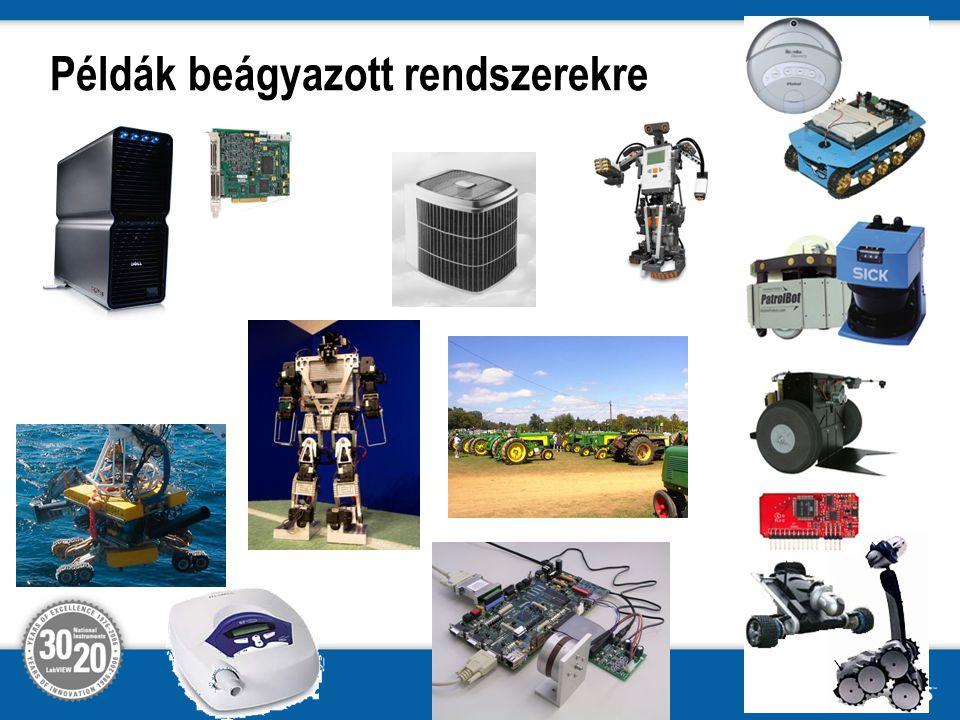 Példák beágyazott rendszerekre