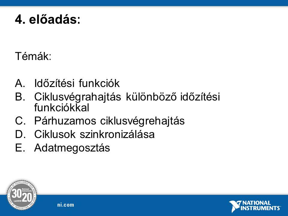 4. előadás: Témák: Időzítési funkciók