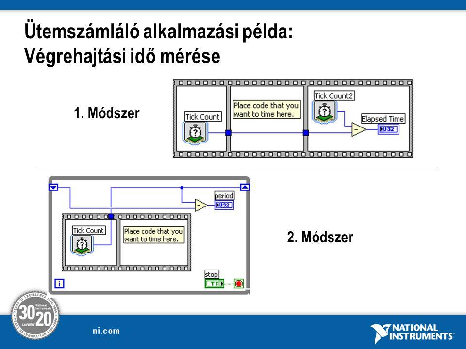 Ütemszámláló alkalmazási példa: Végrehajtási idő mérése