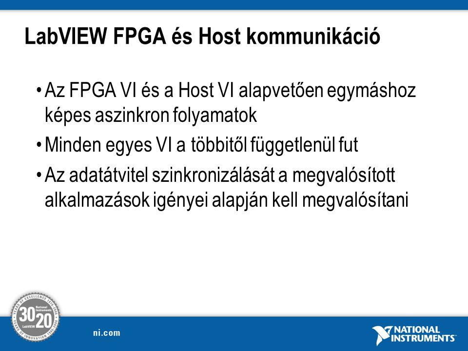 LabVIEW FPGA és Host kommunikáció
