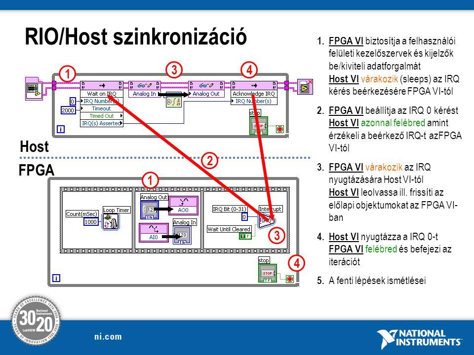 RIO/Host szinkronizáció
