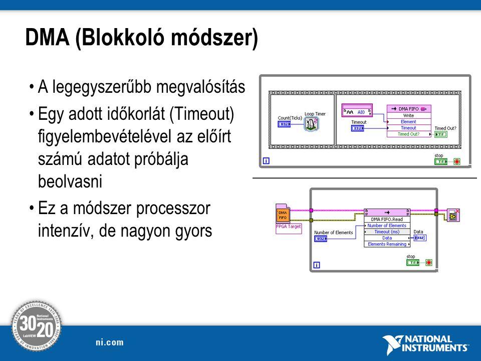 DMA (Blokkoló módszer)
