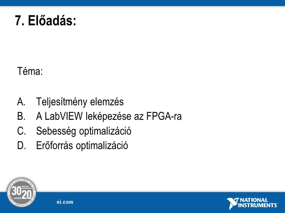 7. Előadás: Téma: Teljesítmény elemzés A LabVIEW leképezése az FPGA-ra