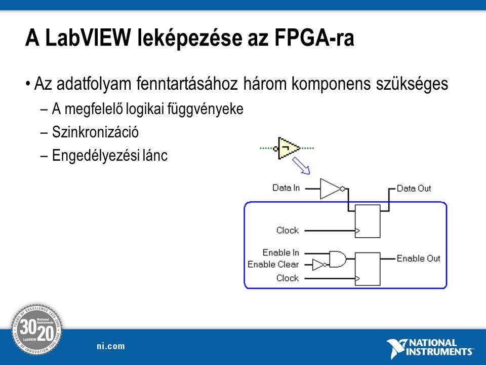 A LabVIEW leképezése az FPGA-ra