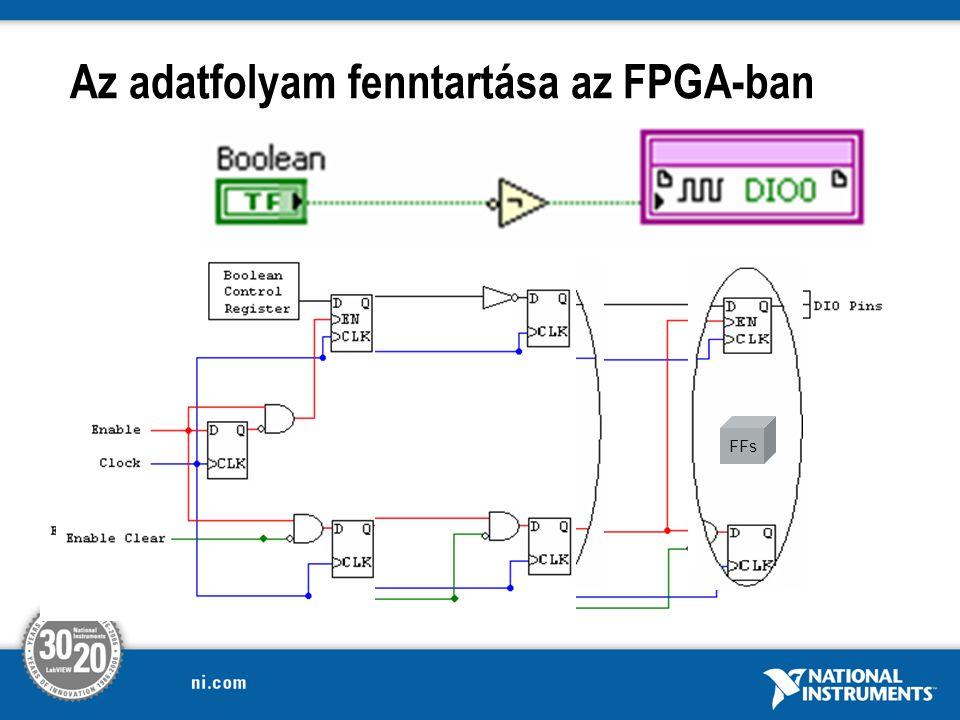 Az adatfolyam fenntartása az FPGA-ban