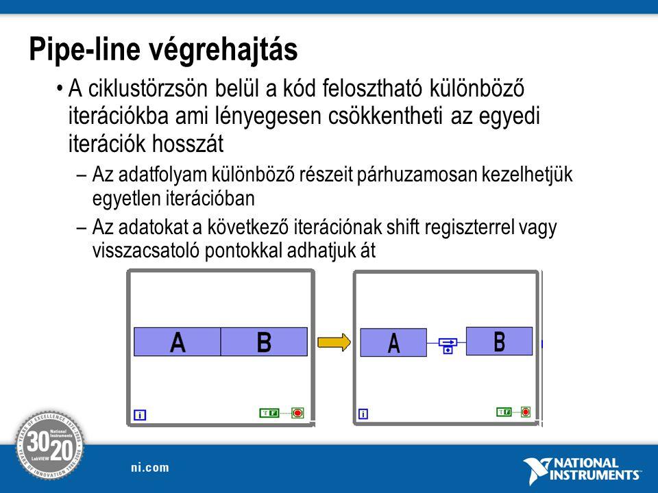 Pipe-line végrehajtás