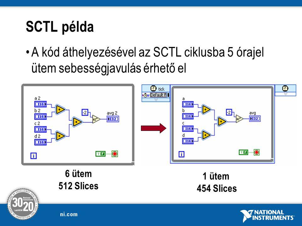 SCTL példa A kód áthelyezésével az SCTL ciklusba 5 órajel ütem sebességjavulás érhető el.