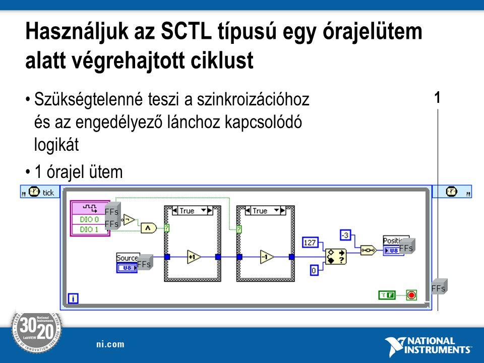 Használjuk az SCTL típusú egy órajelütem alatt végrehajtott ciklust