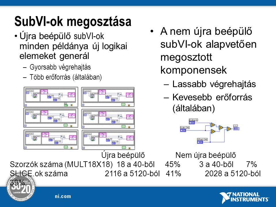 SubVI-ok megosztása A nem újra beépülő subVI-ok alapvetően megosztott komponensek. Lassabb végrehajtás.