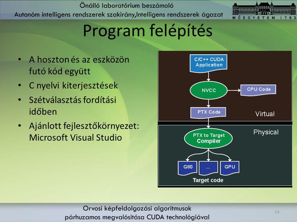 Program felépítés A hoszton és az eszközön futó kód együtt