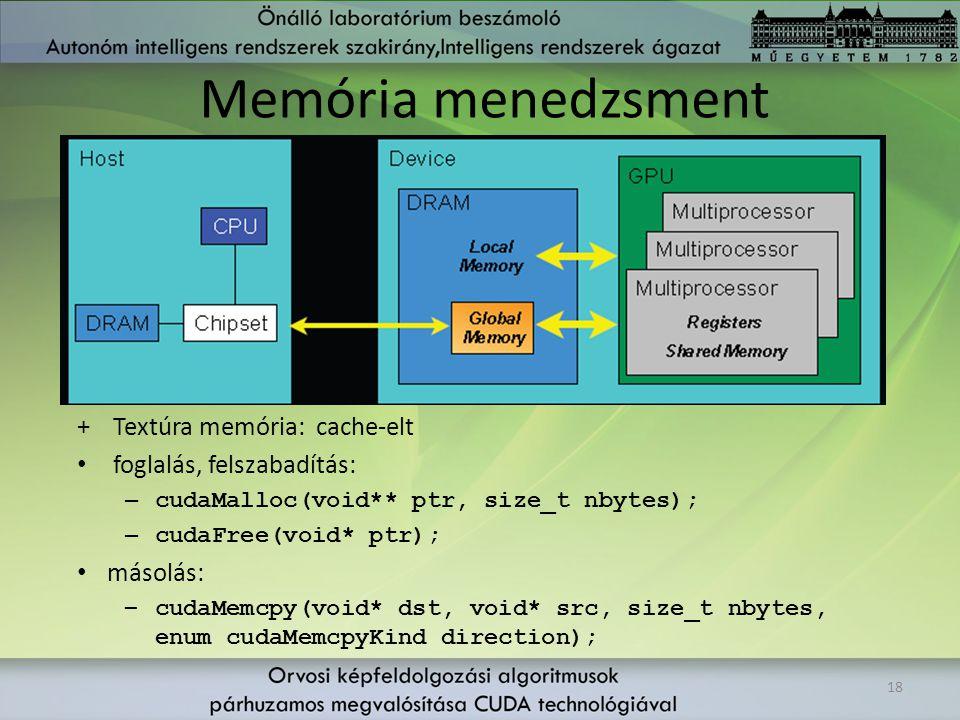 Memória menedzsment Textúra memória: cache-elt