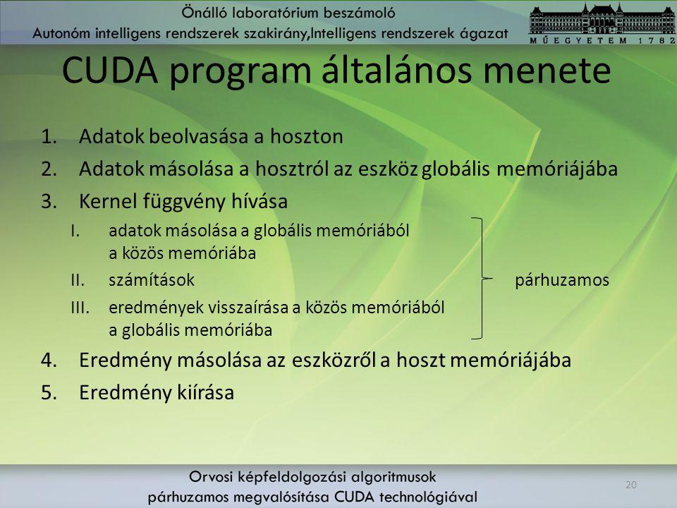 CUDA program általános menete