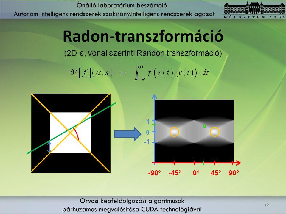 Radon-transzformáció