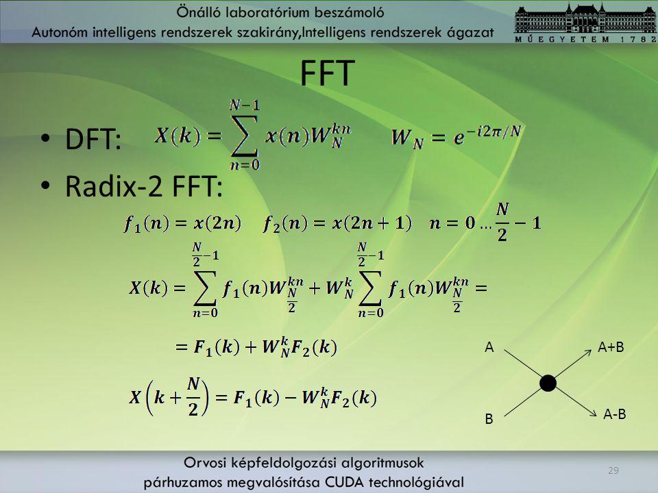 FFT DFT: Radix-2 FFT: A A+B A-B B