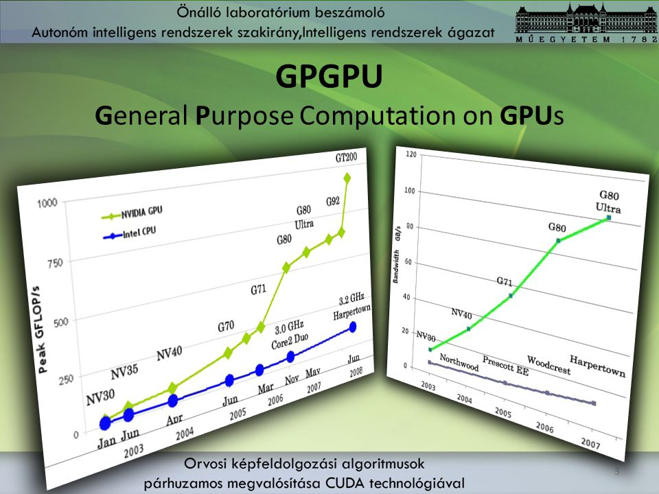 GPGPU General Purpose Computation on GPUs