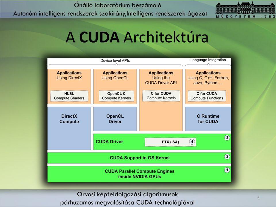 A CUDA Architektúra