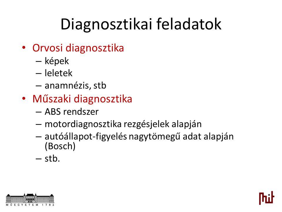 Diagnosztikai feladatok