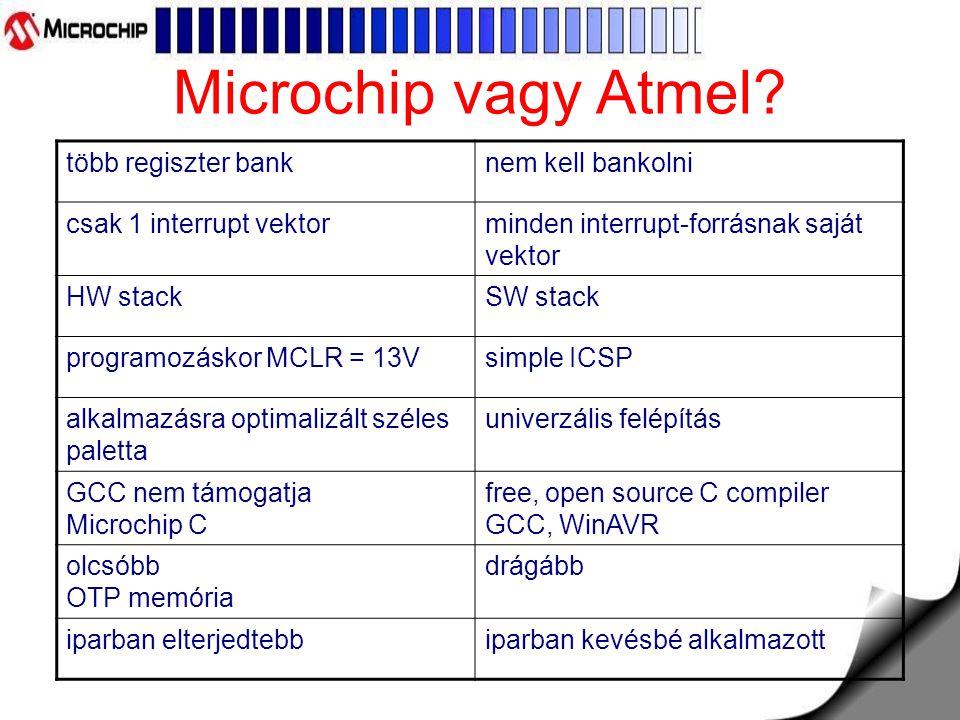 Microchip vagy Atmel több regiszter bank nem kell bankolni