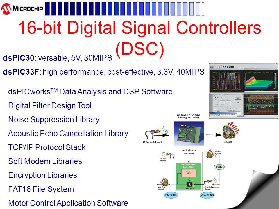 16-bit Digital Signal Controllers (DSC)